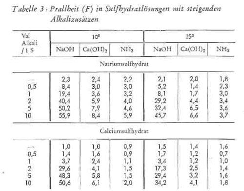variation der konstanten mit anfangswert